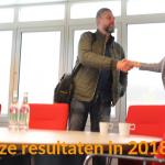 Recruitment resultaten Recruitin 2018